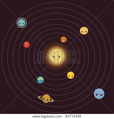 Planets of the solar system around a star, the Sun. poster
