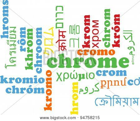 Background concept wordcloud multilanguage international many language illustration of chrome poster