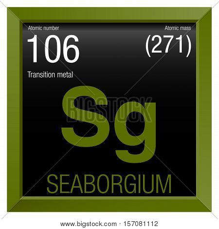 Seaborgium symbol