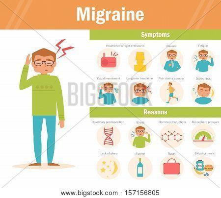 Migraine infographic. Headache. Vector. Cartoon character Isolated Flat Symptom causes