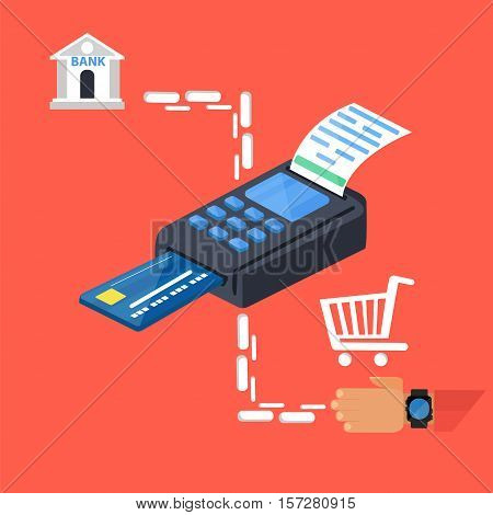 Payment for the goods by credit card. Pos payment concept flat design vector/