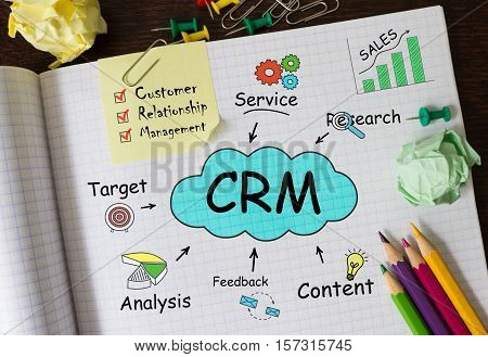 Notebook with Tools and Notes about CRM concept