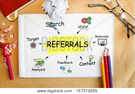 Notebook with Toolls and Notes about Referrals concept