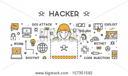 Concept of hacking and cyber crimes. Vector hacker and internet crime. Open path.