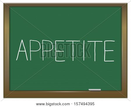 Appetite Word Concept.