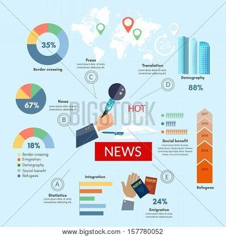 World news infographic hands of journalists with microphones. Vector elements for news infographic