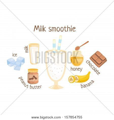 Milk Smoothie Infographic Recipe With Needed Ingredients And Finished Mixed Non-Alcoholic Cocktail Drink In The Middle Cartoon Vector Illustration. Healthy Diet Blended Fresh Smoothie In A Glass With A Straw Preparation Info Drawing.