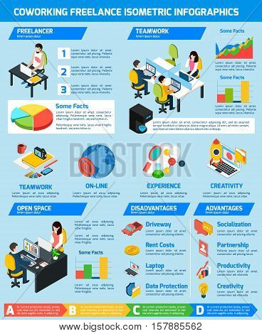 Freelance people infographic set with comfortable workplace and coworking symbols isometric vector illustration