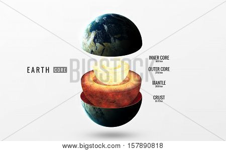 Earth inner structure. Elements of this image furnished by NASA