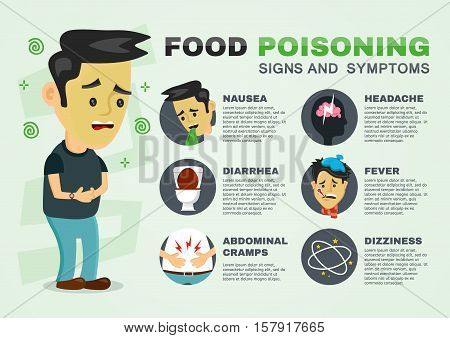 stomachache, food poisoning, stomach problems infographic. vector flat cartoon concept illustration of food poisoning or digestion  signs and symptoms. nausea, diarrhea, abdominal cramps,headache, flu