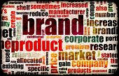 Branding of Market Product Word Cloud Background poster
