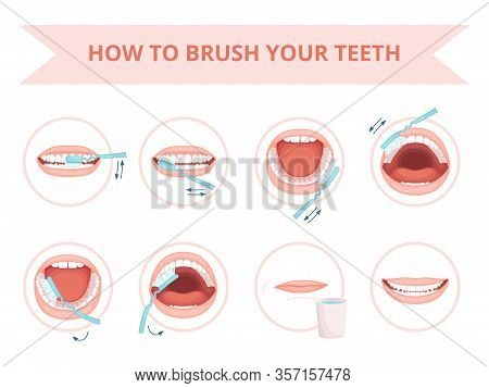 Brushing Teeth. Kids Hygiene Tooth Brushing Healthcare Daily Routine Wash Dental Protection Vector C