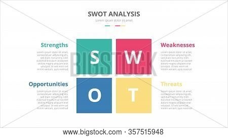 Swot Strength Weaknesses Opportunity And Threats Business Concept Diagram Template Banner With Recta