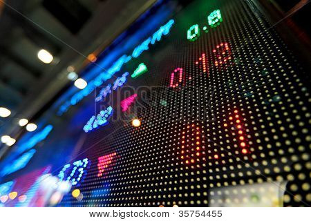 stock market price display abstract poster