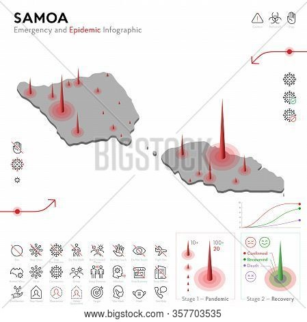 Map Of Samoa Epidemic And Quarantine Emergency Infographic Template. Editable Line Icons For Pandemi