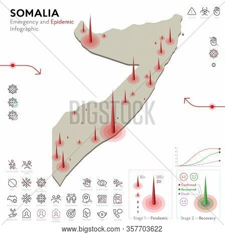 Map Of Somalia Epidemic And Quarantine Emergency Infographic Template. Editable Line Icons For Pande