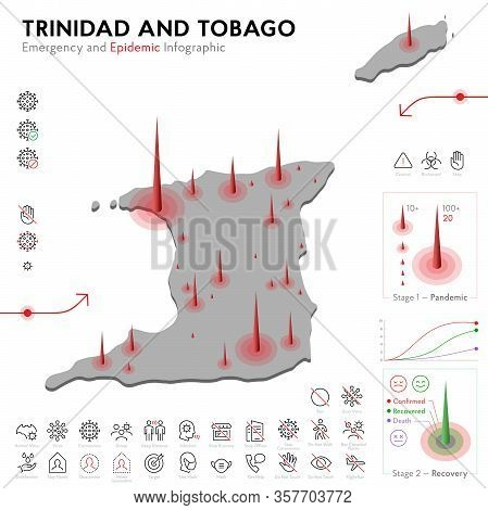 Map Of Trinidad And Tobago Epidemic And Quarantine Emergency Infographic Template. Editable Line Ico