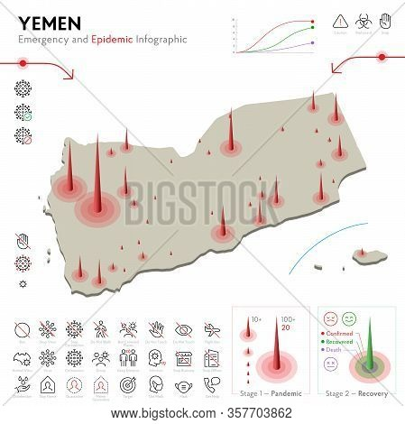 Map Of Yemen Epidemic And Quarantine Emergency Infographic Template. Editable Line Icons For Pandemi