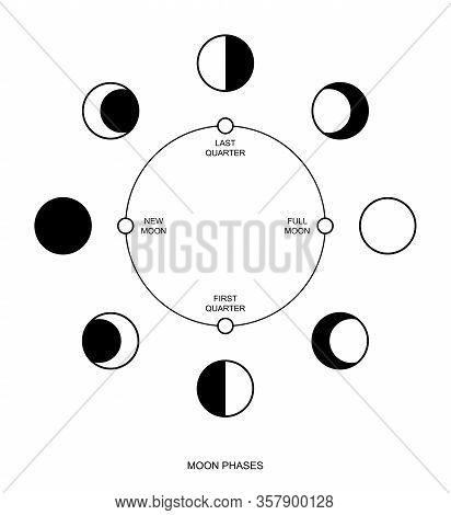 Moon Circle 1 Simple