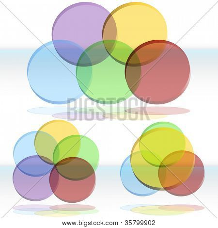 An image of a 3d Venn diagram set.