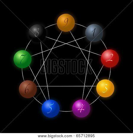 Enneagram Figure Spheres Black