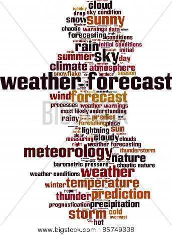 Weather Forecast Word Cloud