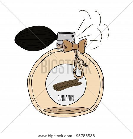 Hand Drawn  illustration of a perfume bottle with the scent of