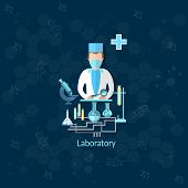 Medical research laboratory doctor apothecary pharmacist medication pill microscope vector illustration poster