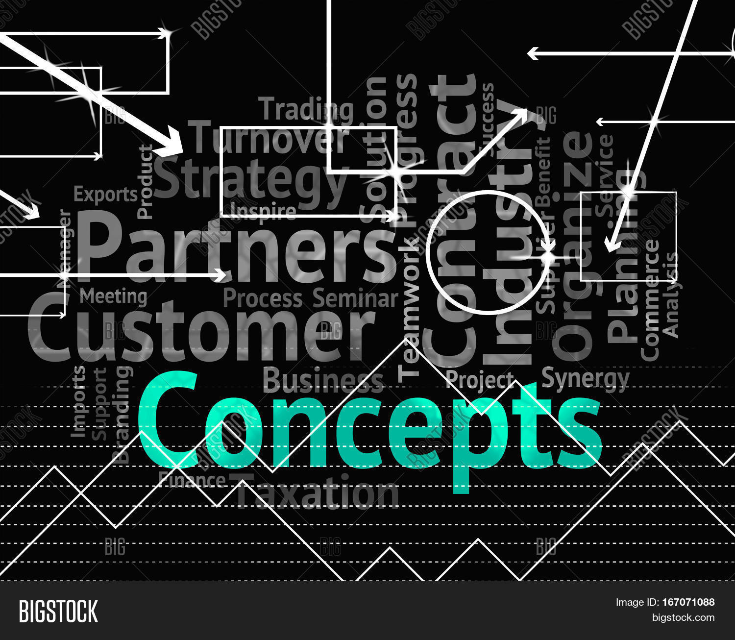 Concepts Word Meaning Image Photo Free Trial Bigstock
