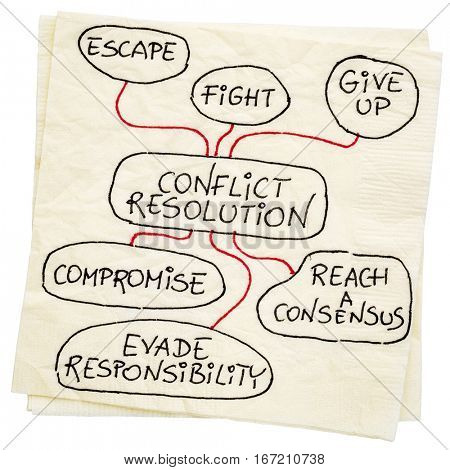 conflict resolution strategies - doodle on a cocktail napkin isolated with a clipping path