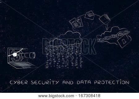 Change From Unsafe To Secured Cloud Computing Service