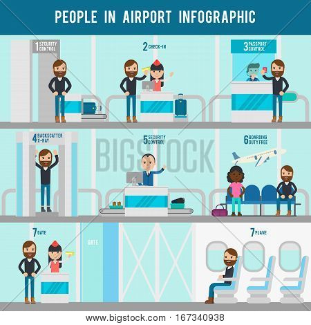 Airport flat infographic template with different steps before boarding on example of bearded traveler vector illustration