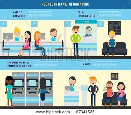 People in bank flat infographic template with staff customers and different kinds of services vector illustration