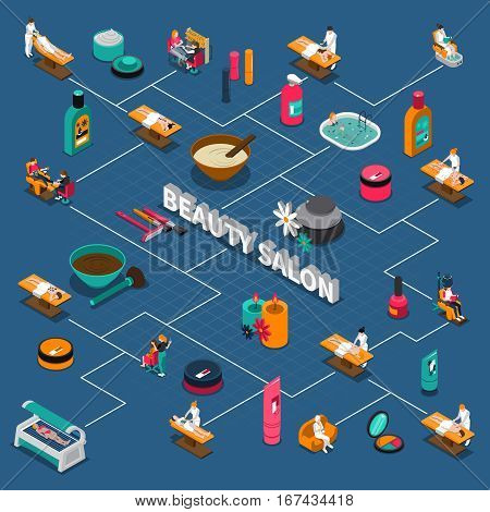 Beauty salon isometric infographics with people and flowchart of services with accessories on blue background vector illustration