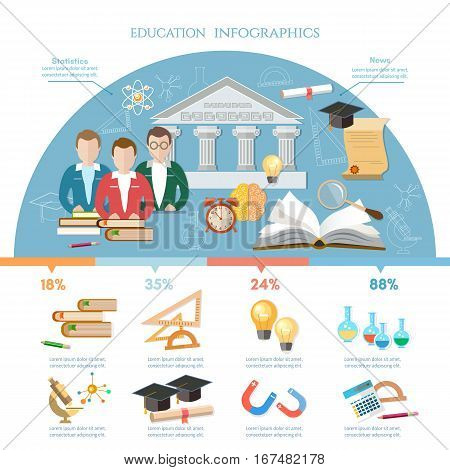 Education infographic group student in a school class. Open book of knowledge back to school. Education infographic elements effective modern education design template