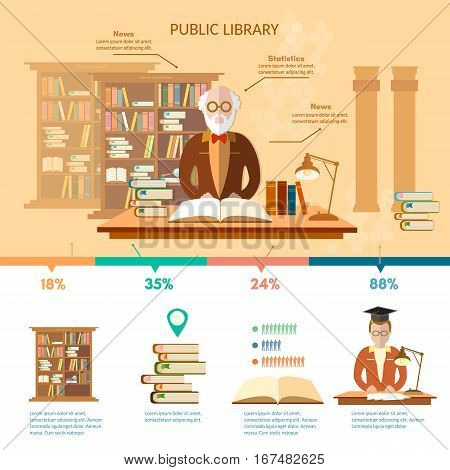 Public library infographic students read book librarian professor library interior with people reading book