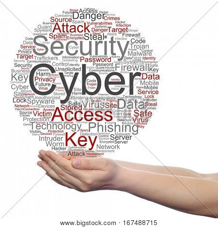 Concept or conceptual cyber security access technology circle word cloud in hands isolated on background