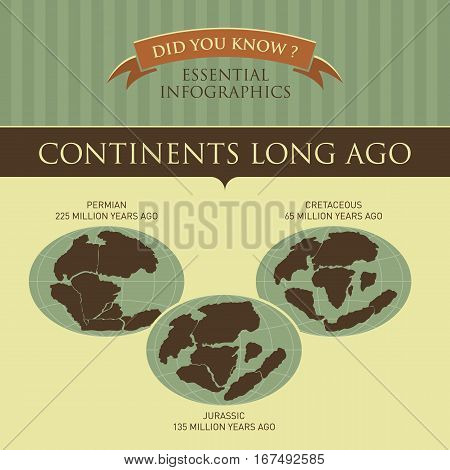 Vector Infographic - Continents Long Ago Retro Illustration