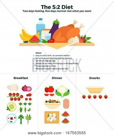 The 5-2 diet vector flat illustrations. The diet of two days fasting, then five days normal eating. Recomendations for healthy nutrition. Products classified for breakfast, dinner and snacks isolated on white background