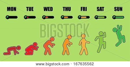 Working life cycle from Monday to Sunday concept in colorful stick figure and game energy bar style on greenery background
