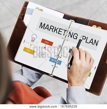 Business Development Success Vision Marketing Plan
