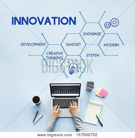 E-Commerce Innovation Invention Creation Business