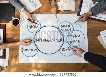 Brainstorm Teamwork Ideas Goals Strategy Business