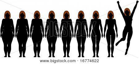 Frau frontal Silhouetten von vor und nach Fett Diät Weight Loss Success passen