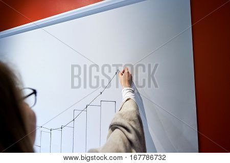 Woman drawing on the flip chart in the conference room the results of a graph with rising results - best financial and sales numbers for the audit tax team