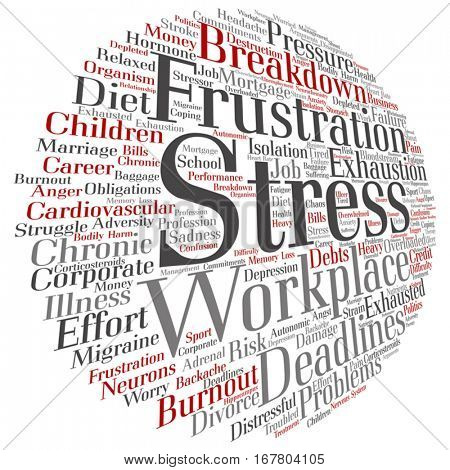 Vector concept conceptual mental stress at workplace or job abstract word cloud isolated on background metaphor to health, work, depression, problem, exhaustion, breakdown, deadlines, risk, pressure