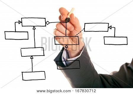 a businessman is drawing a UML class diagram