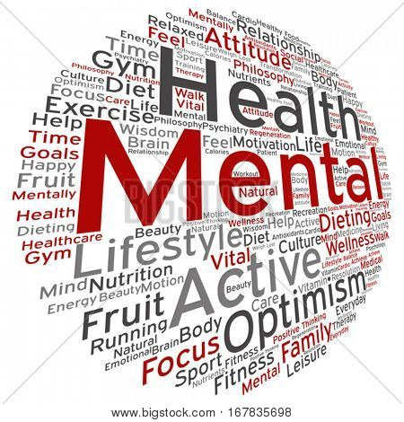 Vector concept or conceptual mental health or positive thinking abstract word cloud isolated on background metaphor to optimism, psychology, mind, healthcare, thinking, attitude, balnce or motivation
