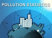 Pollution Statistics City Shows Fouling Stats 3d Illustration poster