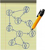 Pen drawing a business diagram of human resources network plan on yellow legal paper pad poster